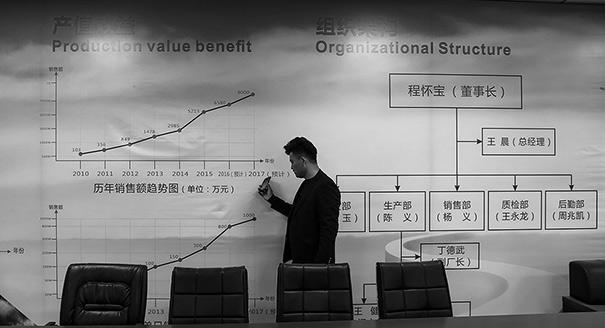 Растет ли экономика Китая так же быстро, как его ВВП?